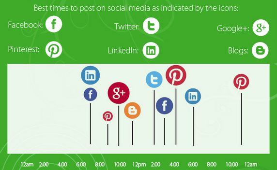 Orario social network 1