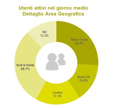 Audience online quanti sono i cybernauti italiani bitmat for Quanti sono i parlamentari italiani