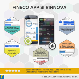 Fineco App_Iphone e Android
