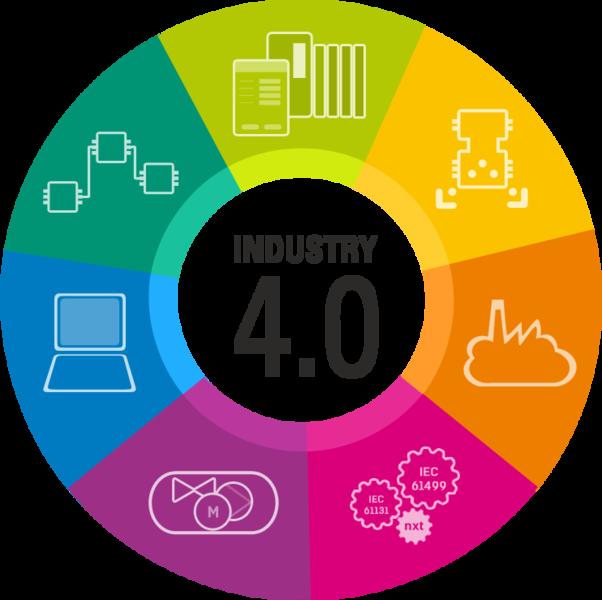 Risultati immagini per industry 4.0 logo