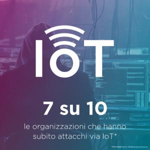 Extreme Networks_ Hack ITA 02