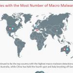 Trend Micro_macro malware