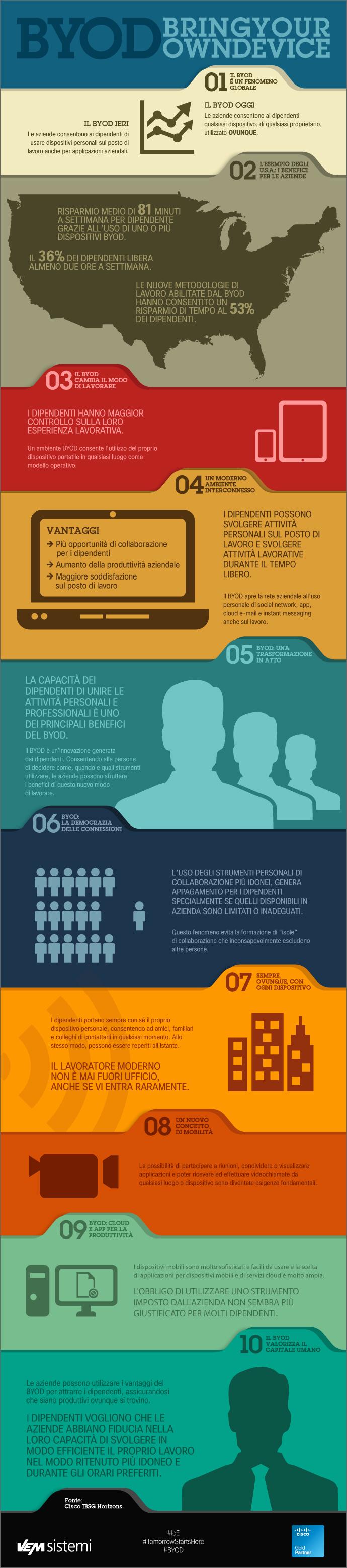 infografica_cisco-vem
