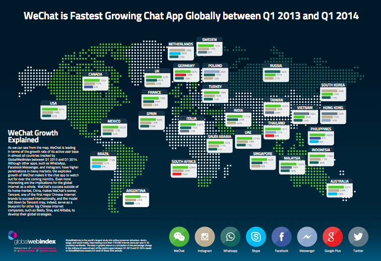 WeChat_GWI_Infographic 2014 Q1