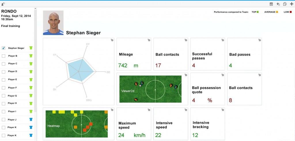 SAP & Panasonic Video-based sports analytics solutions - Player portal