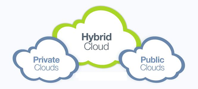 Citrix e Amazon Web Services insieme per il cloud ibrido