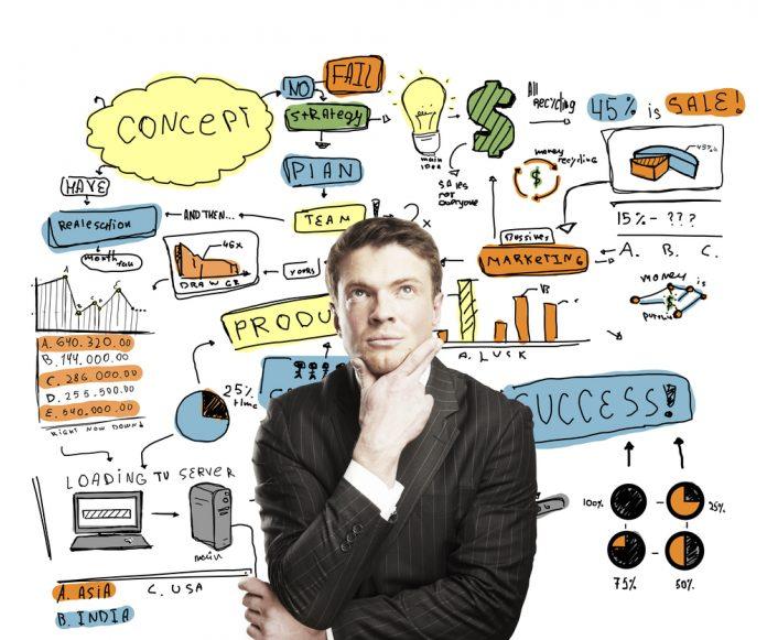 marketing strategie - strategie di marketing