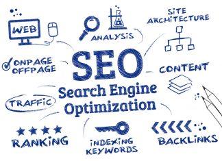 SEO Search Engine Optimization, Ranking algorithm
