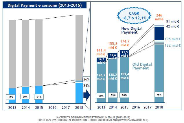 boom digital payment 1