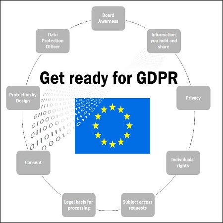 get-ready-for-gdpr
