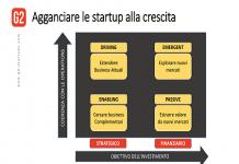 G2-Startups