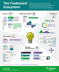 rademark-ecosystem-infographic-final_ITA