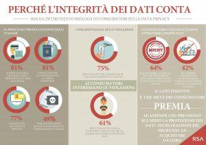 Infografica RSA_ITA