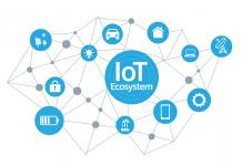 catena del valore dell'IoT