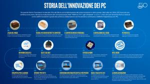 Intel_50anni Infografica