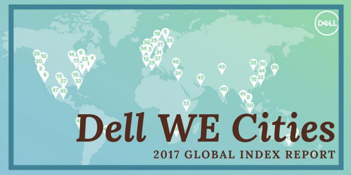 WE Cities Index