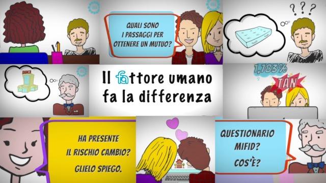 be8421f2c1 La Fabi (Federazione Autonoma Bancari Italiani) avvia il progetto Parla con  me, video storie sul rapporto tra bancari e clienti. L'obiettivo è quello  di ...