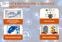 IoT & Big Data