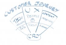 GreatPixel, divisione Smart Content
