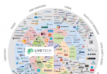 Investimenti FinTech
