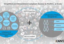 Kantar Profiles Network, piattaforma per human understanding