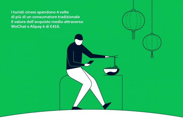 I 5 vantaggi principali dello Unified Commerce