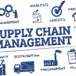 sicurezza della Supply-chain-management