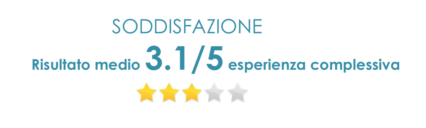 rating negozi fisici