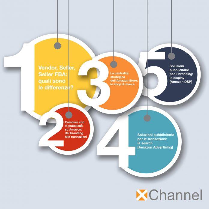 Amazon Advertising: come sviluppare una strategia vincente