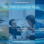Progress Made Real: gli obiettivi strategici dell'agenda Dell