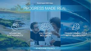Progress Made Real: gli obiettivi strategici dell'agenda Dell