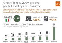 Cyber Monday: aumentano gli acquisti di Tecnologia di Consumo