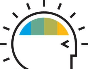 Controllare i livelli di spesa con l'Intelligent Spend Management
