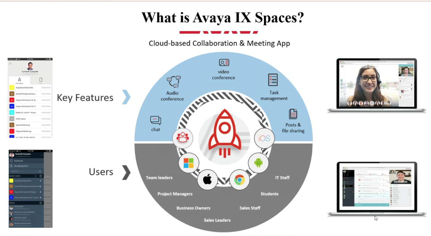 Avaya Spaces features