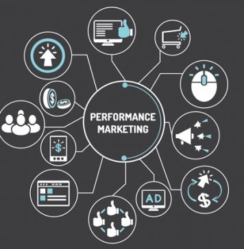 performance marketing traction