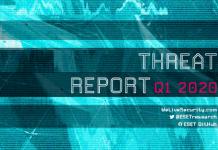 Le minacce informatiche del primo trimestre 2020