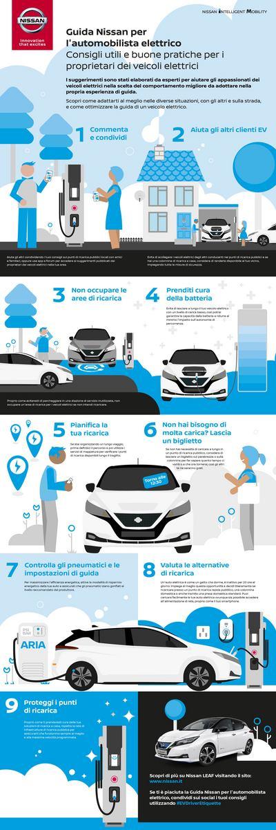 Infografica Guida Nissan -400x1200