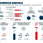 italiani online