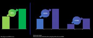 Streaming video, in crescita gli SVOD