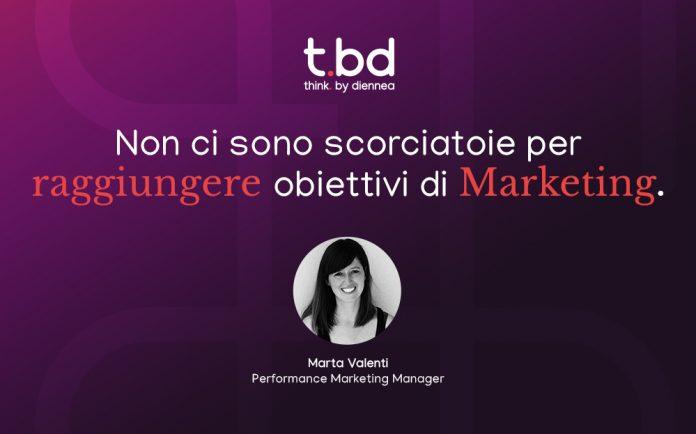 t.bd - think: i segreti del Performance Marketing