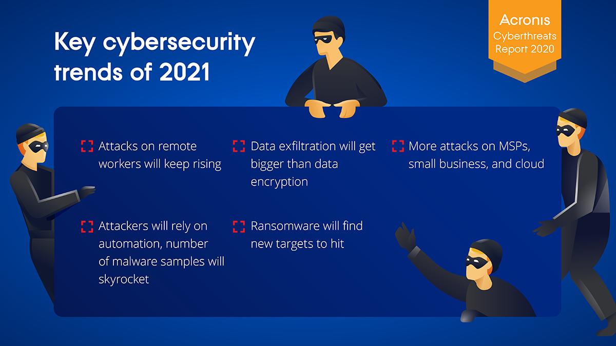 2021: dalla crittografia dei dati al furto per scopo di ricatto
