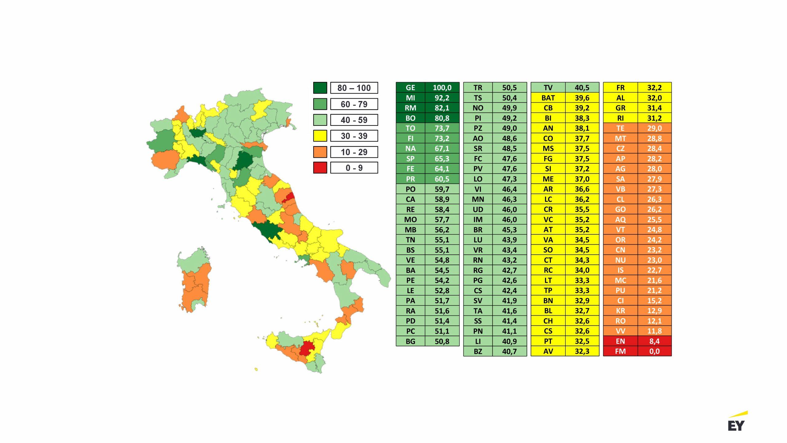 Infrastrutture TLC e broadband: la digitalizzazione delle province italiane