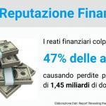 reputazione finanziaria