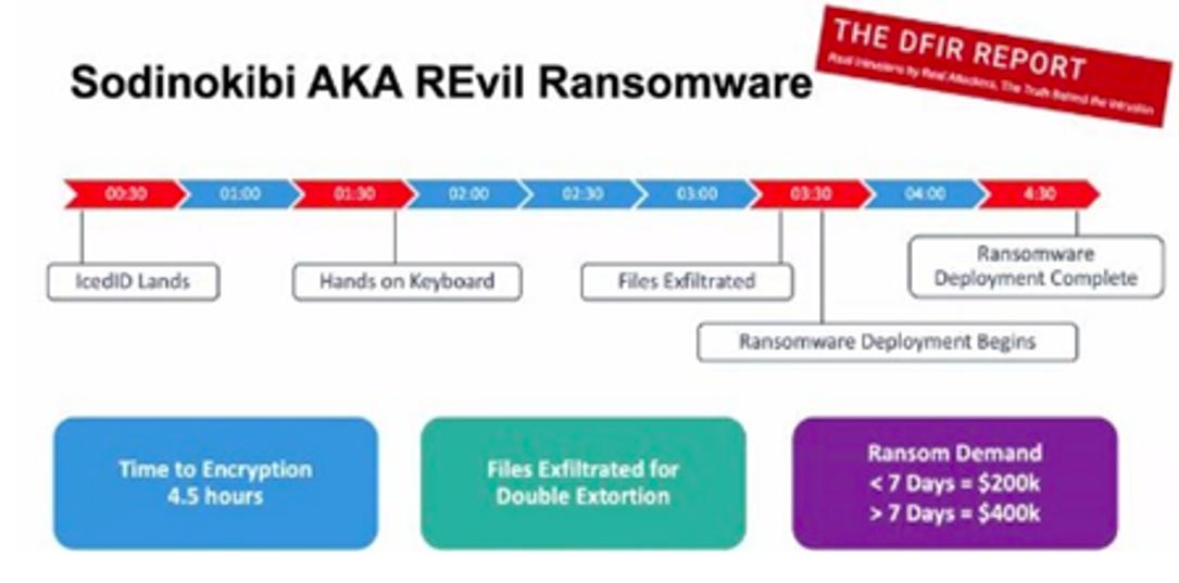 Ransomware, 65 mila attacchi negli Stati Uniti nel 2020