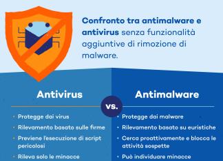programma antivirus