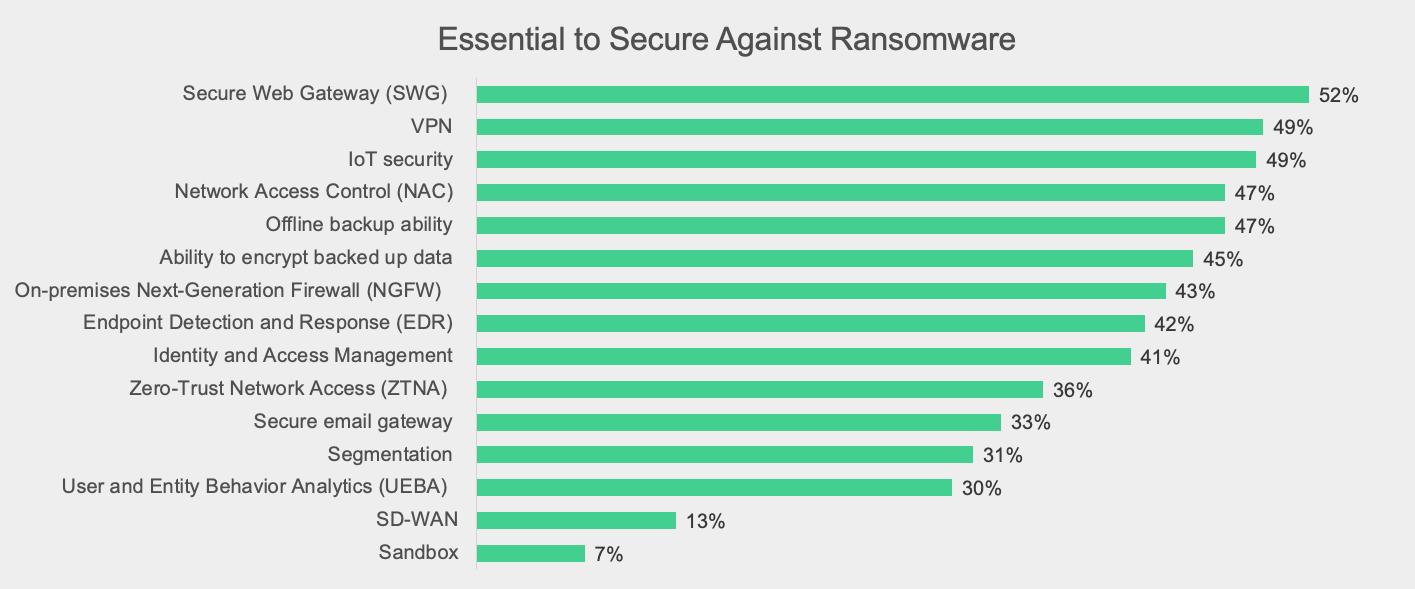 attacchi ransomware alle aziende